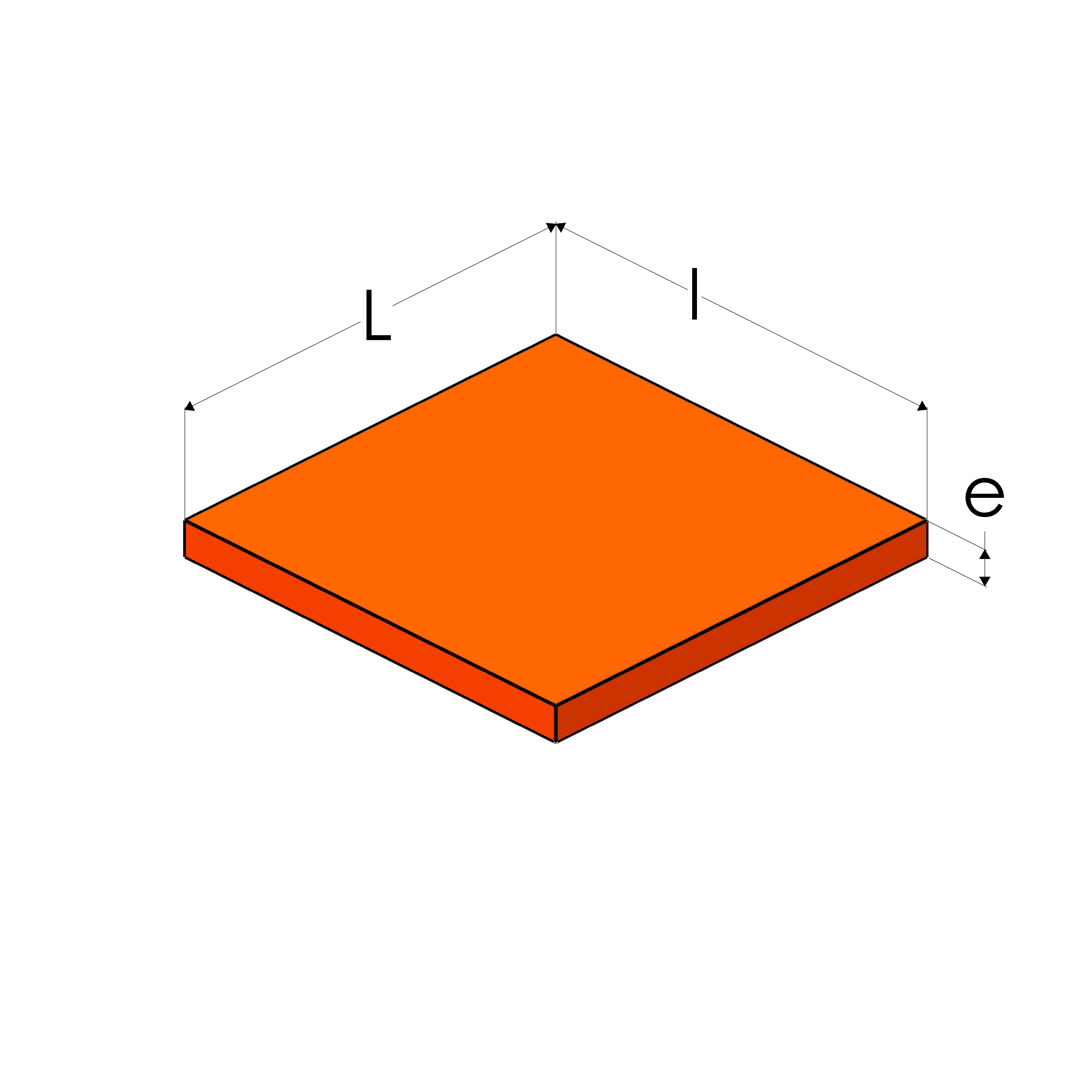 schéma plaque